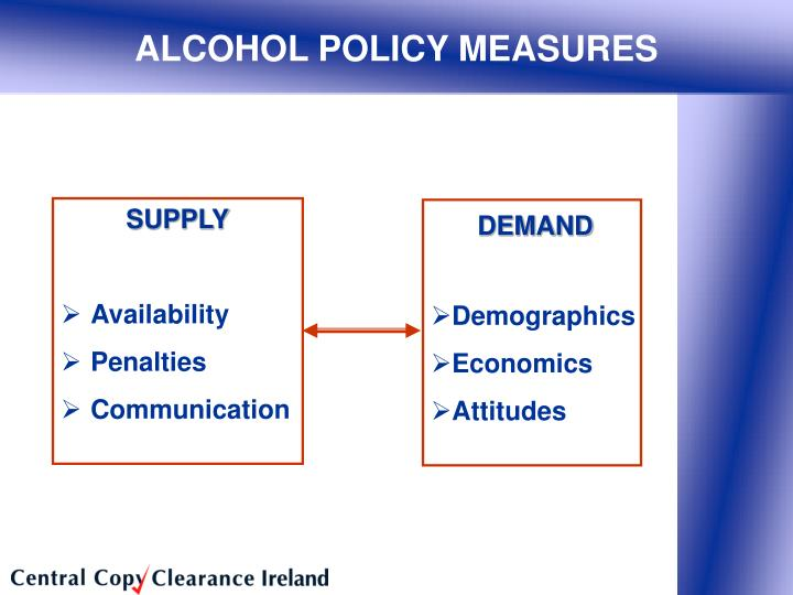 ALCOHOL POLICY MEASURES