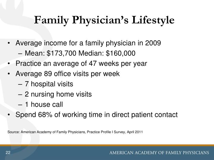 Family Physician's Lifestyle