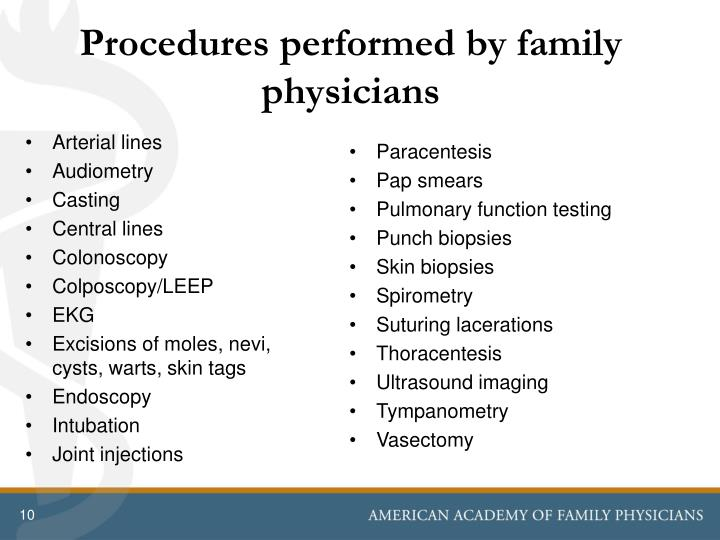 Procedures performed by family physicians