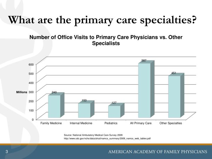 What are the primary care specialties