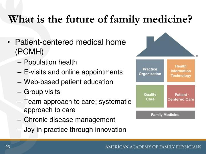 What is the future of family medicine?