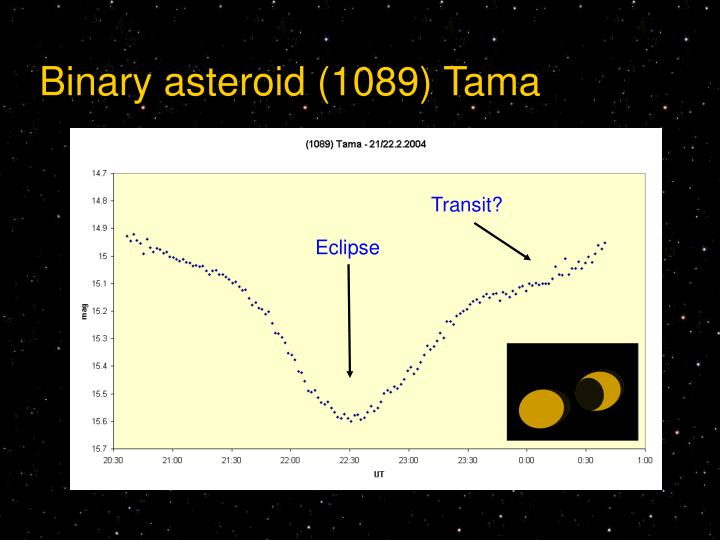 Binary asteroid (1089) Tama