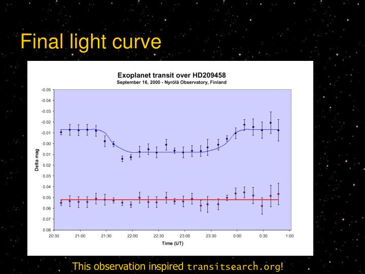 Final light curve