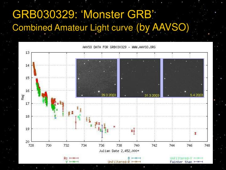 GRB030329: 'Monster GRB'