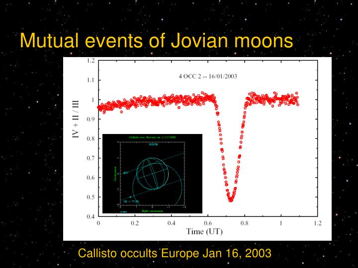 Mutual events of Jovian moons