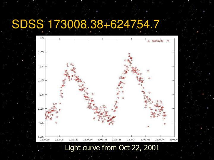SDSS 173008.38+624754.7