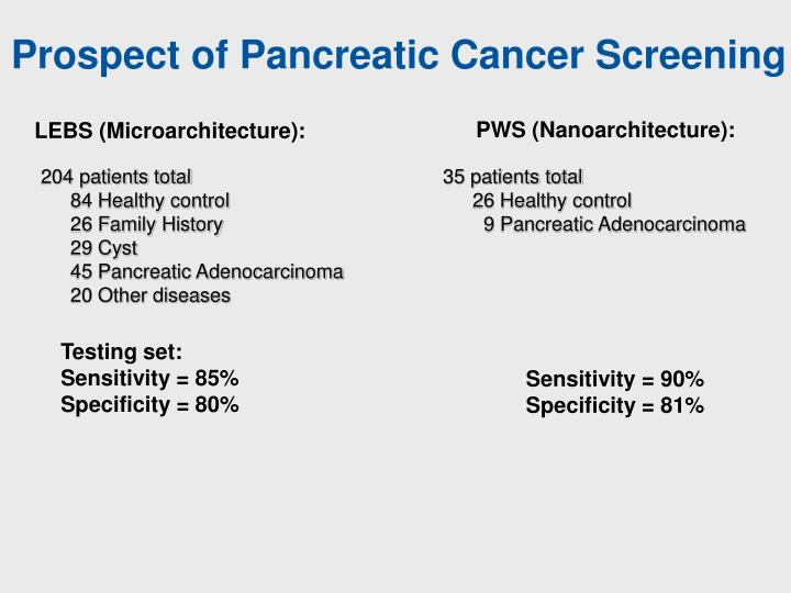 Prospect of Pancreatic Cancer Screening