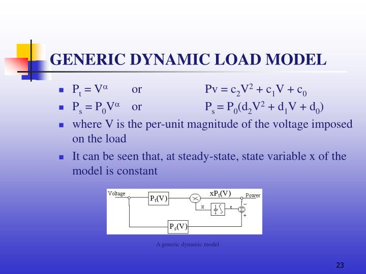 GENERIC DYNAMIC LOAD MODEL