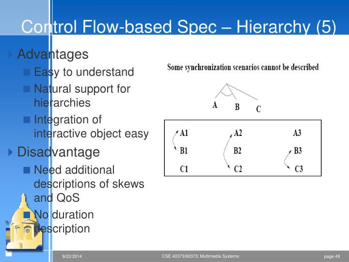 Control Flow-based Spec – Hierarchy (5)