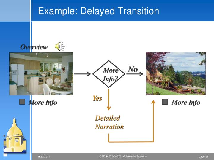 Example: Delayed Transition