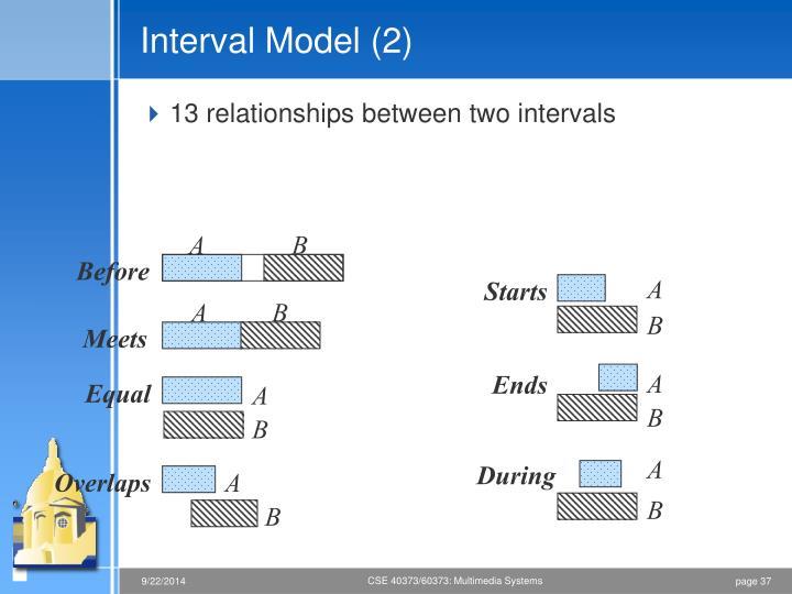 Interval Model (2)