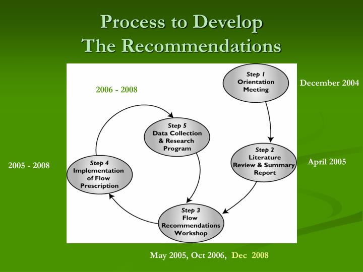 Process to Develop