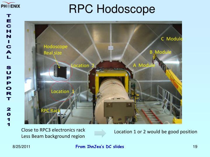 RPC Hodoscope