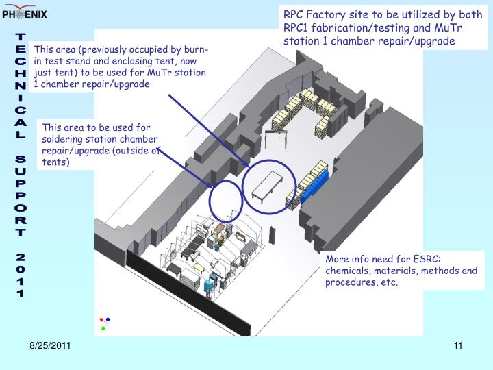 RPC Factory site to be utilized by both RPC1 fabrication/testing and MuTr station 1 chamber repair/upgrade