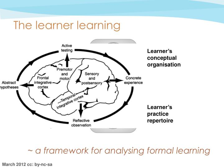 The learner learning