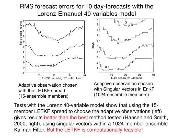 RMS forecast errors for 10 day-forecasts with the Lorenz-Emanuel 40-variables model