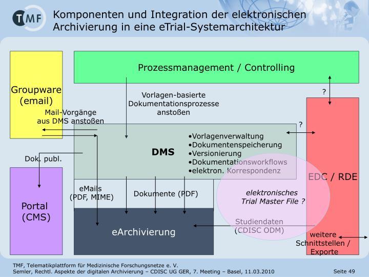 Komponenten und Integration der elektronischen Archivierung in eine eTrial-Systemarchitektur