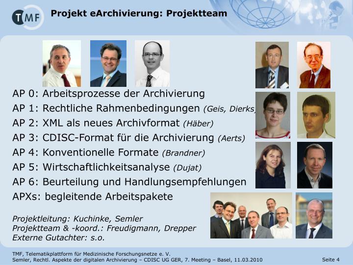 Projekt eArchivierung: Projektteam