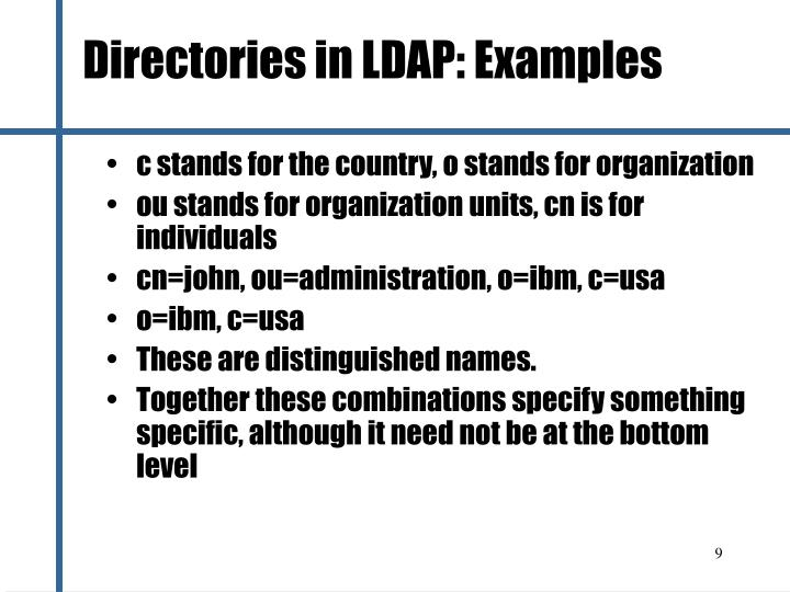 Directories in LDAP: Examples