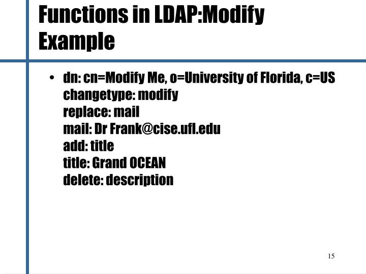 Functions in LDAP:Modify Example