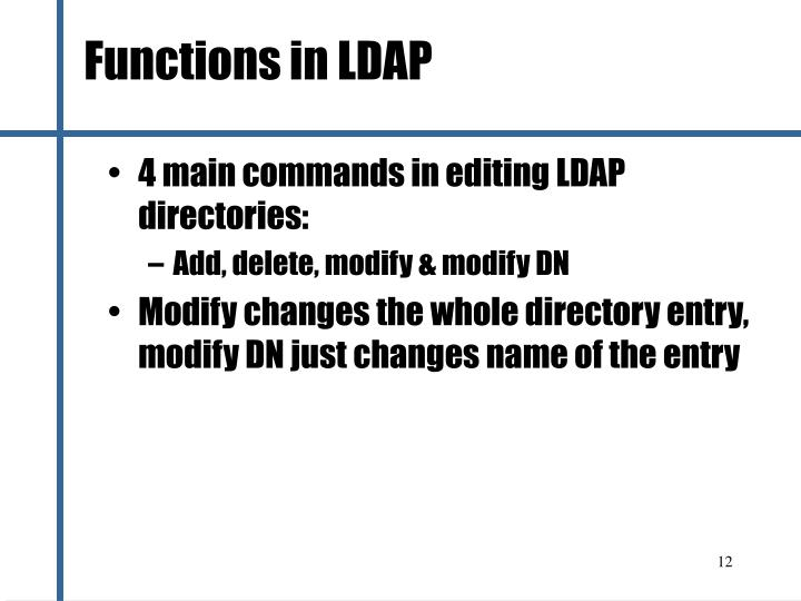 Functions in LDAP