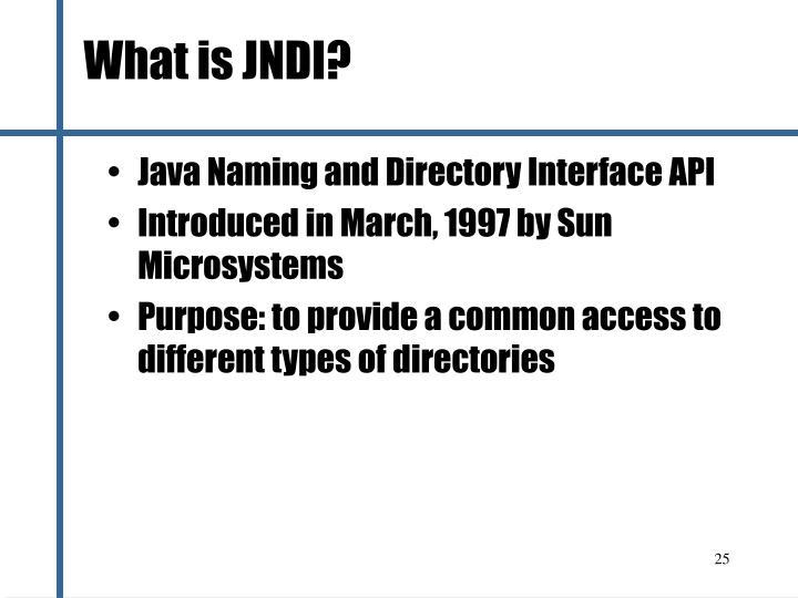 What is JNDI?