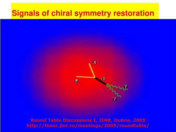 Signals of chiral symmetry restoration