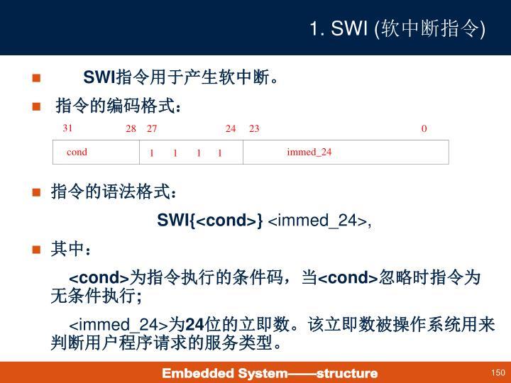 1. SWI (