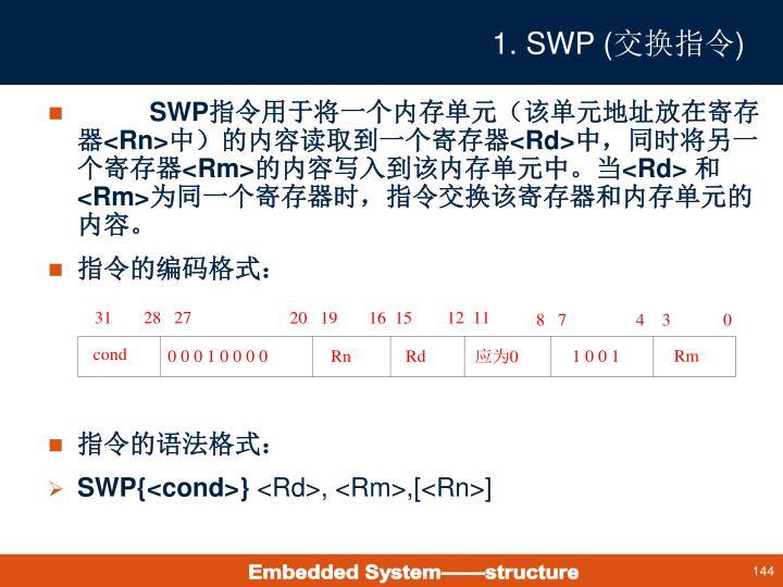 1. SWP (