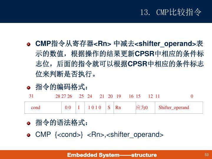 13. CMP