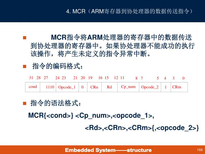 4. MCR