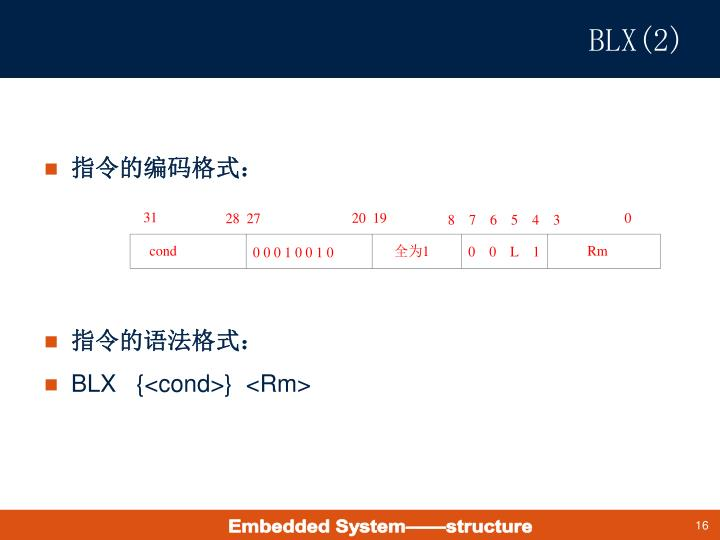 BLX(2)
