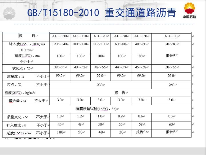 GB/T15180-2010