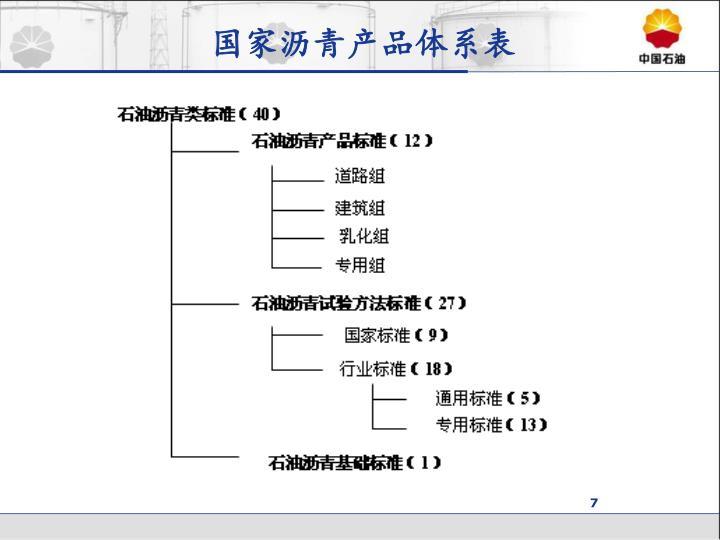 国家沥青产品体系表