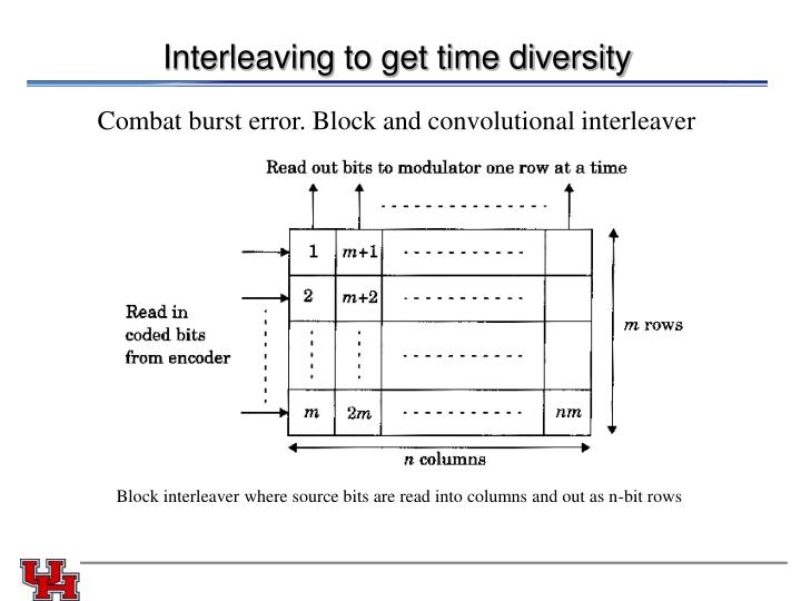 Interleaving to get time diversity