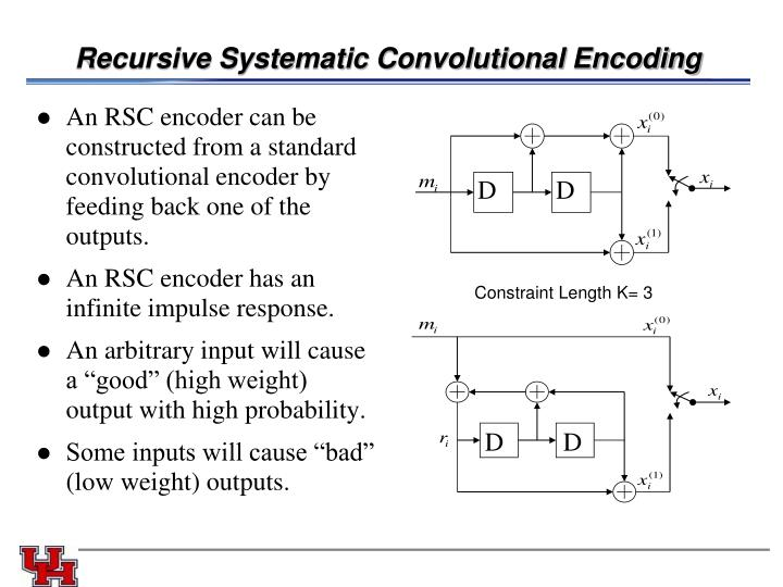 Recursive Systematic Convolutional Encoding