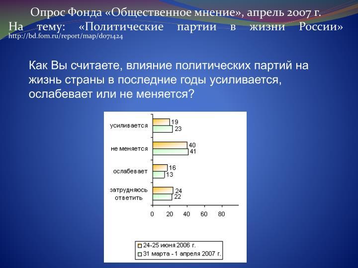 Как Вы считаете, влияние политических партий на жизнь страны в последние годы усиливается, ослабевает или не меняется?