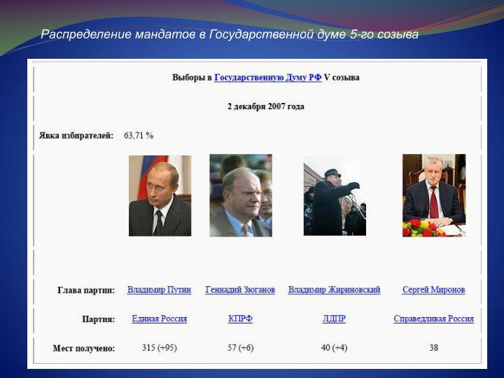 Распределение мандатов в Государственной думе 5-го созыва