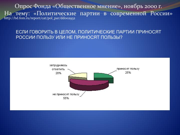 ЕСЛИ ГОВОРИТЬ В ЦЕЛОМ, ПОЛИТИЧЕСКИЕ ПАРТИИ ПРИНОСЯТ РОССИИ ПОЛЬЗУ ИЛИ НЕ ПРИНОСЯТ ПОЛЬЗЫ?