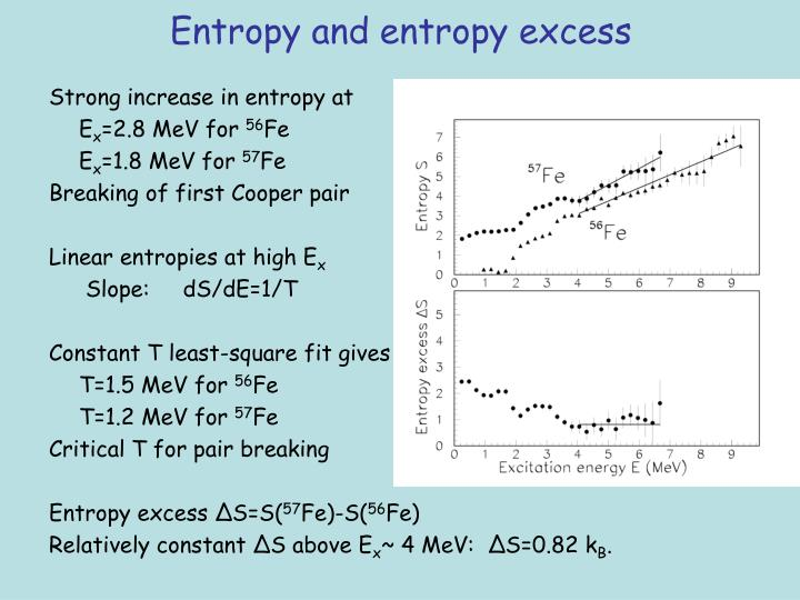 Entropy and entropy excess