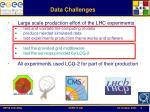 data challenges
