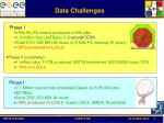 data challenges1