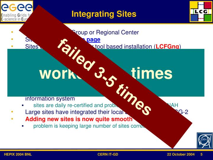 Integrating Sites