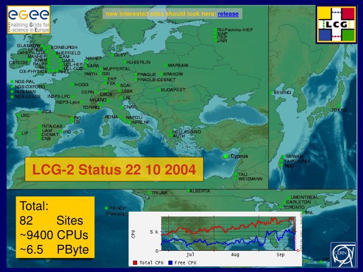 LCG-2 Status 22 10 2004