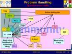problem handling operation most cases