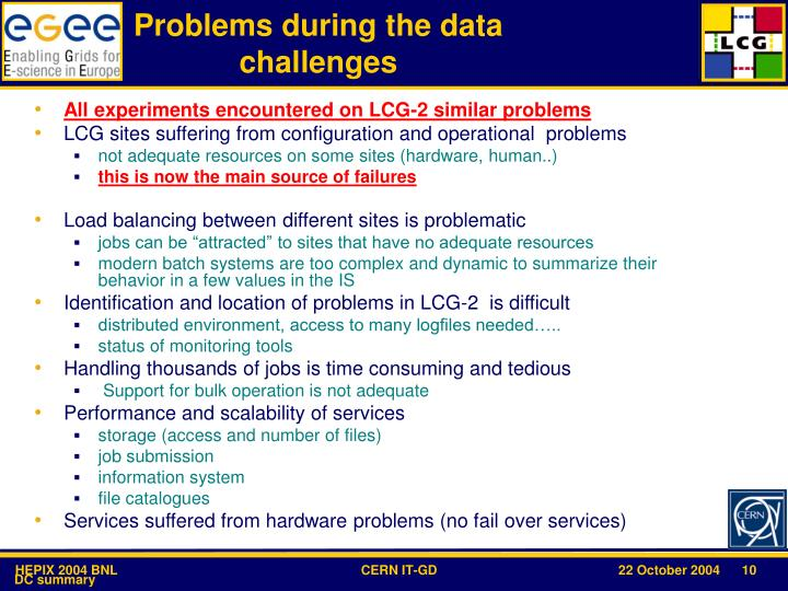 Problems during the data challenges
