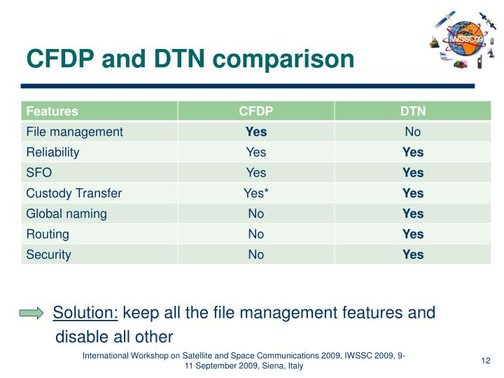 CFDP and DTN comparison