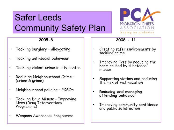 Safer Leeds