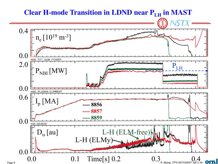Clear H-mode Transition in LDND near P