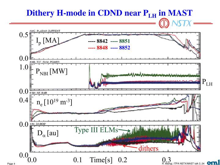 Dithery H-mode in CDND near P